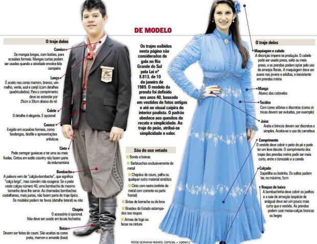Pilcha ou traje tradicional gaúcho